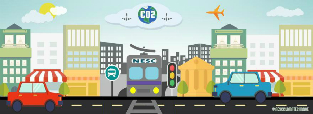 Opportunities & Challenges for Climate Mitigation in the Irish Transport Sector